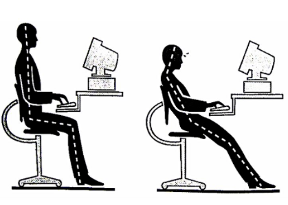 Werkhouding - Arbeidsfysiotherapie Fysio Jansen in Deurne
